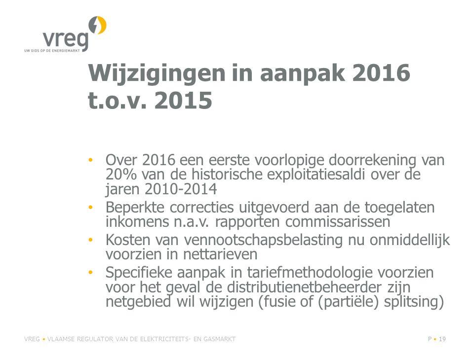 Wijzigingen in aanpak 2016 t.o.v. 2015 Over 2016 een eerste voorlopige doorrekening van 20% van de historische exploitatiesaldi over de jaren 2010-201