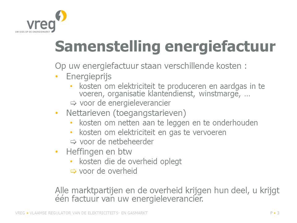 Samenstelling energiefactuur Op uw energiefactuur staan verschillende kosten : Energieprijs kosten om elektriciteit te produceren en aardgas in te voe