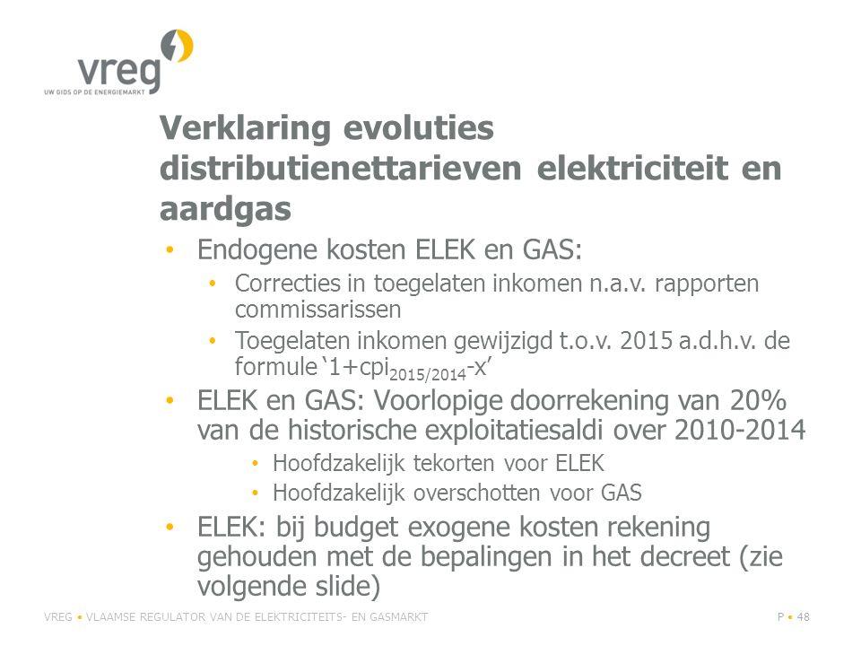 Verklaring evoluties distributienettarieven elektriciteit en aardgas Endogene kosten ELEK en GAS: Correcties in toegelaten inkomen n.a.v. rapporten co