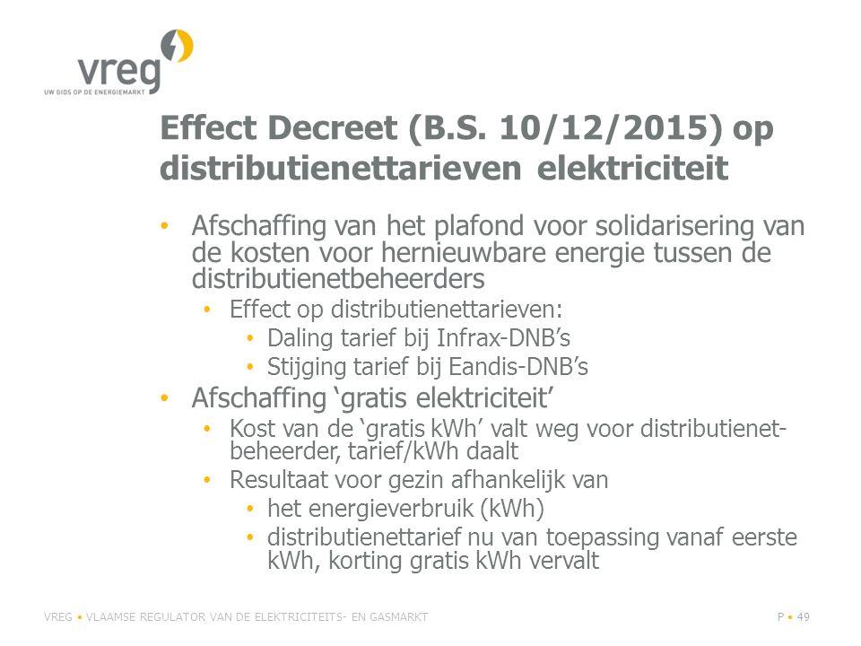 Effect Decreet (B.S. 10/12/2015) op distributienettarieven elektriciteit Afschaffing van het plafond voor solidarisering van de kosten voor hernieuwba
