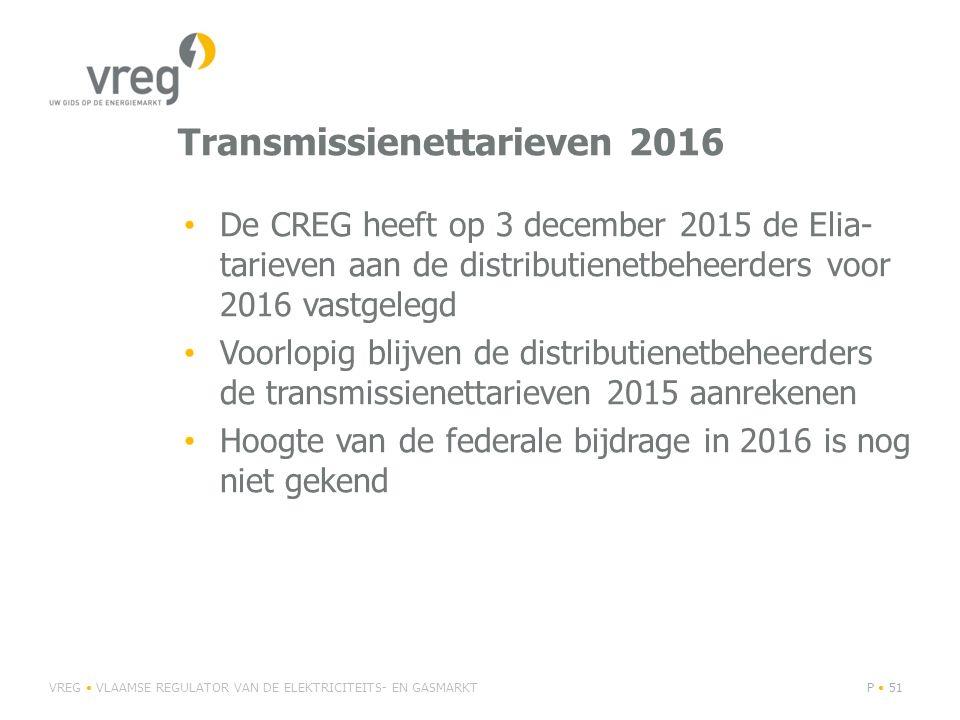 Transmissienettarieven 2016 De CREG heeft op 3 december 2015 de Elia- tarieven aan de distributienetbeheerders voor 2016 vastgelegd Voorlopig blijven