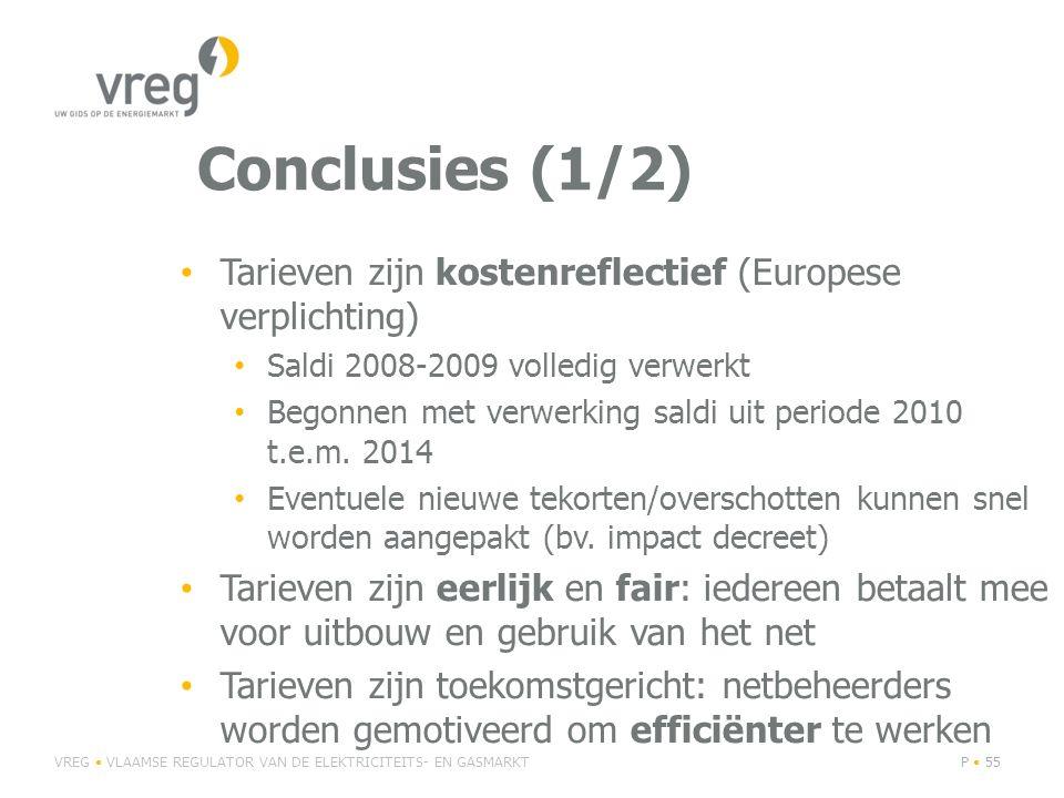 Conclusies (1/2) Tarieven zijn kostenreflectief (Europese verplichting) Saldi 2008-2009 volledig verwerkt Begonnen met verwerking saldi uit periode 20