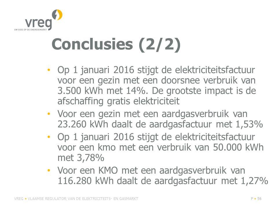 Conclusies (2/2) Op 1 januari 2016 stijgt de elektriciteitsfactuur voor een gezin met een doorsnee verbruik van 3.500 kWh met 14%. De grootste impact