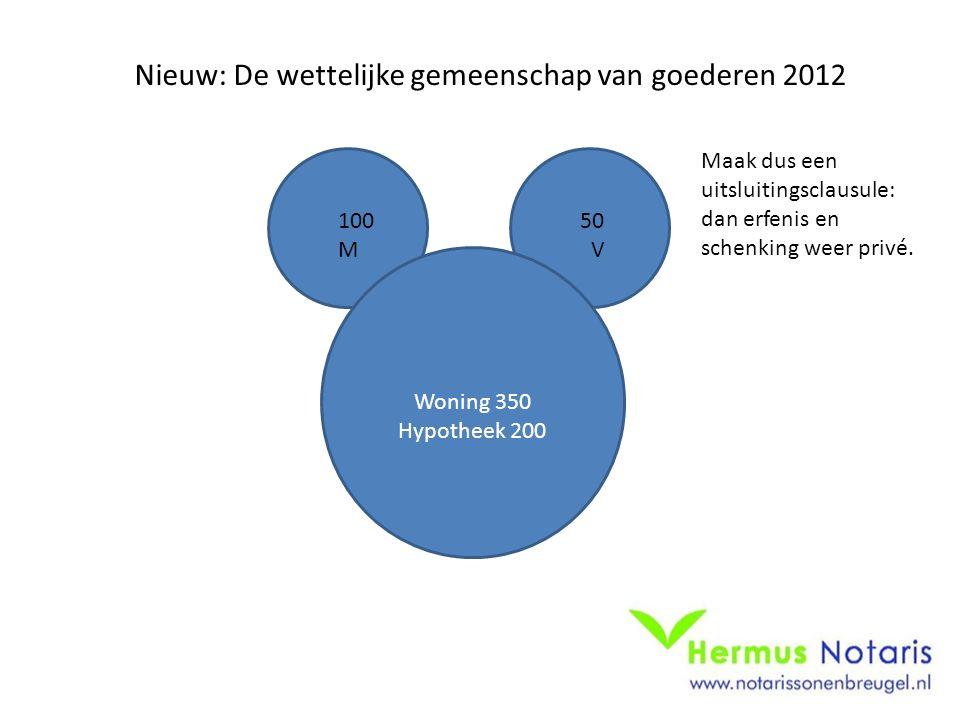 Woning 350 Hypotheek 200 Nieuw: De wettelijke gemeenschap van goederen 2012 Maak dus een uitsluitingsclausule: dan erfenis en schenking weer privé.