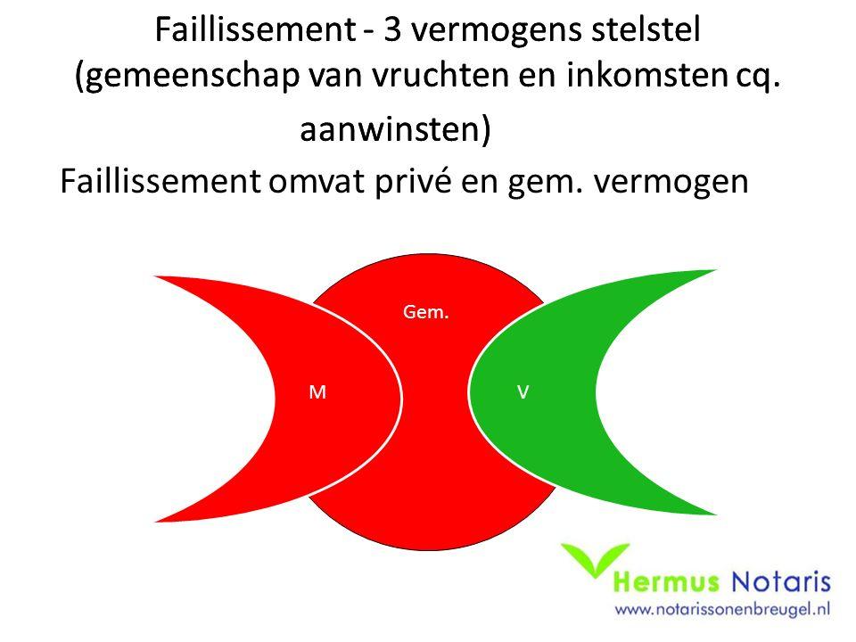 Faillissement - 3 vermogens stelstel (gemeenschap van vruchten en inkomsten cq.