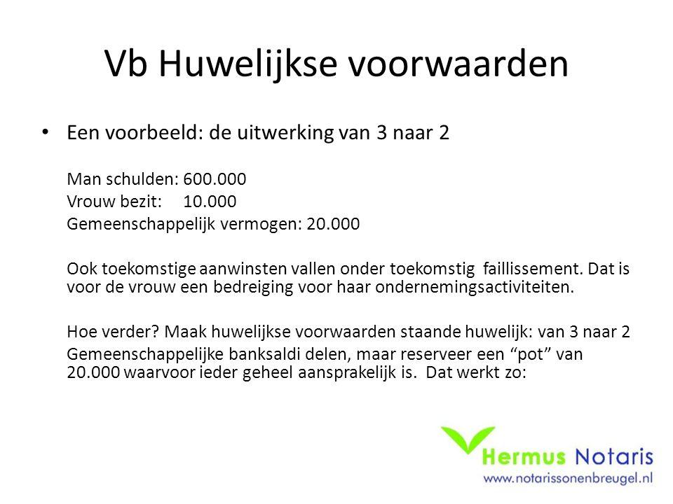 Vb Huwelijkse voorwaarden Een voorbeeld: de uitwerking van 3 naar 2 Man schulden: 600.000 Vrouw bezit: 10.000 Gemeenschappelijk vermogen: 20.000 Ook toekomstige aanwinsten vallen onder toekomstig faillissement.