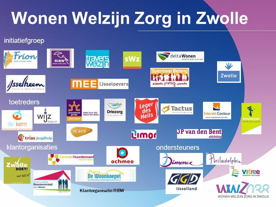 Wonen Welzijn Zorg in Zwolle initiatiefgroep toetreders klantorganisaties ondersteuners Klantorganisatie RIBW