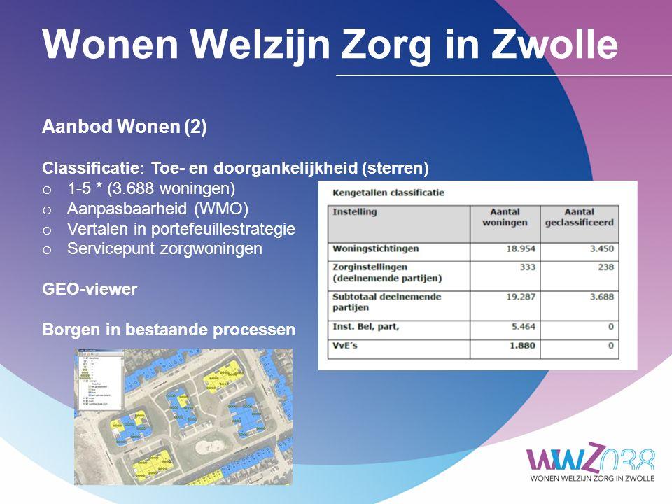 Wonen Welzijn Zorg in Zwolle Aanbod Wonen (2) Classificatie: Toe- en doorgankelijkheid (sterren) o 1-5 * (3.688 woningen) o Aanpasbaarheid (WMO) o Vertalen in portefeuillestrategie o Servicepunt zorgwoningen GEO-viewer Borgen in bestaande processen