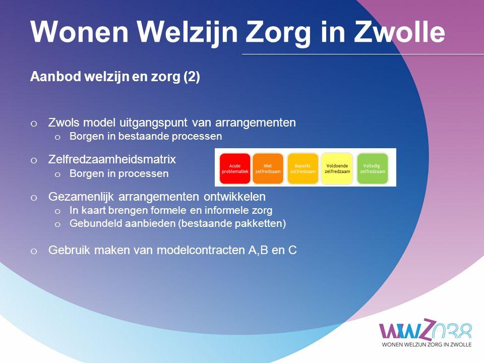Wonen Welzijn Zorg in Zwolle Betaalbaarheid o Niet veel maar toereikend o Armoedebeleid, schulddienstverlening o Passend toewijzen o Woonlastenfonds o Maatwerk o Zelfwerkzaamheid o Flexibele schil
