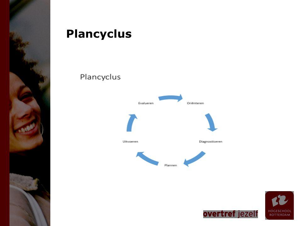 Plancyclus