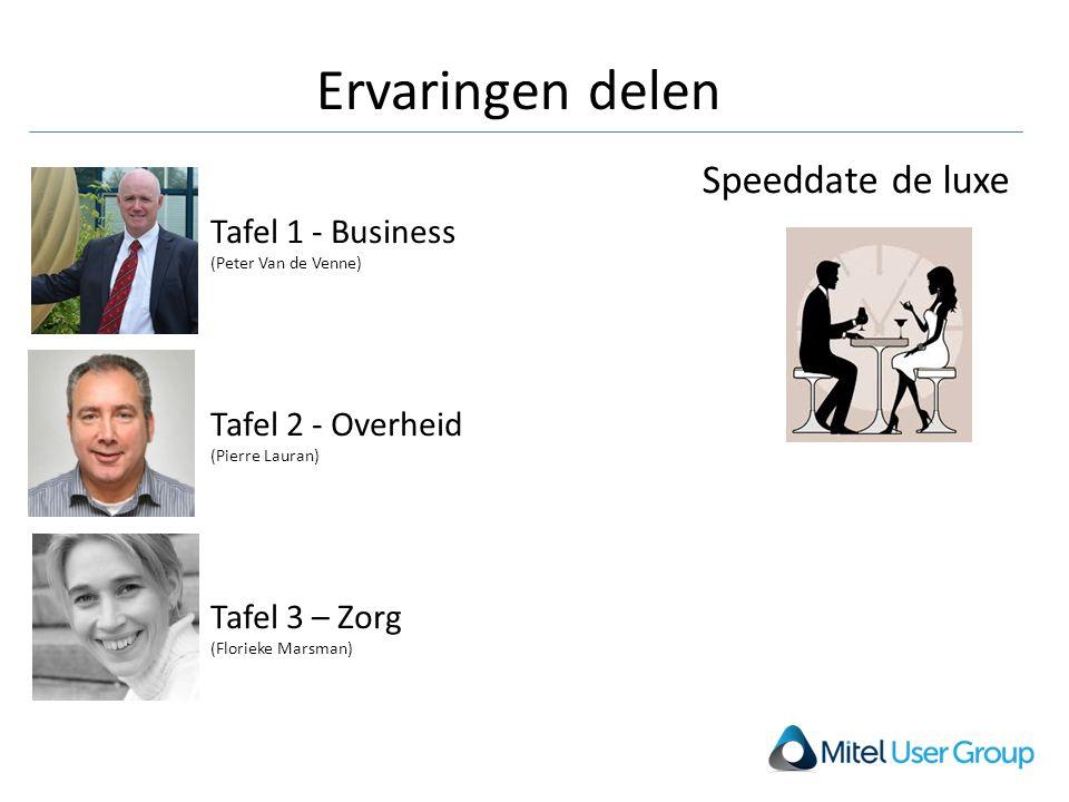 Ervaringen delen Tafel 1 - Business (Peter Van de Venne) Tafel 2 - Overheid (Pierre Lauran) Tafel 3 – Zorg (Florieke Marsman) Speeddate de luxe