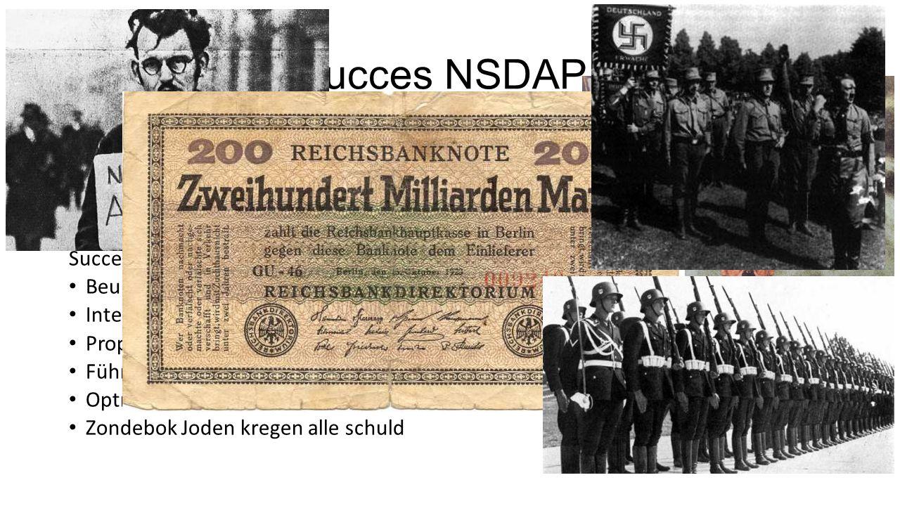 Opkomst en succes NSDAP Opgericht in 1919 als Deutsche Arbeiterpartei Vanaf 1921 Hitler  partijhoofd Verandering naar NSDAP Succes van de NSDAP: Beurskrach van 1929 Interne problemen tussen partijen Weimar Republiek Propaganda van de NSDAP Führerverering Optrede van de S.A.