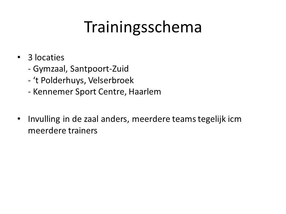Trainingsschema 3 locaties - Gymzaal, Santpoort-Zuid - 't Polderhuys, Velserbroek - Kennemer Sport Centre, Haarlem Invulling in de zaal anders, meerde