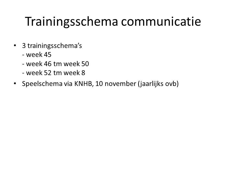 Trainingsschema communicatie 3 trainingsschema's - week 45 - week 46 tm week 50 - week 52 tm week 8 Speelschema via KNHB, 10 november (jaarlijks ovb)