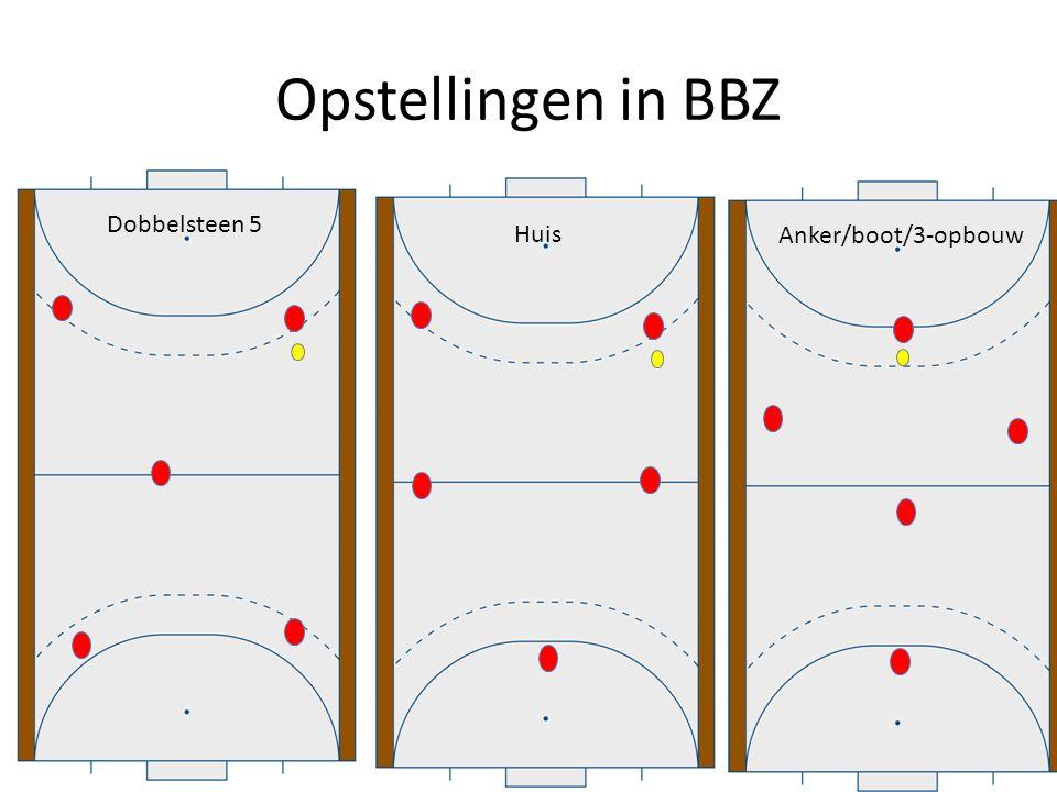 Opstellingen in BBZ Dobbelsteen 5 Huis Anker/boot/3-opbouw