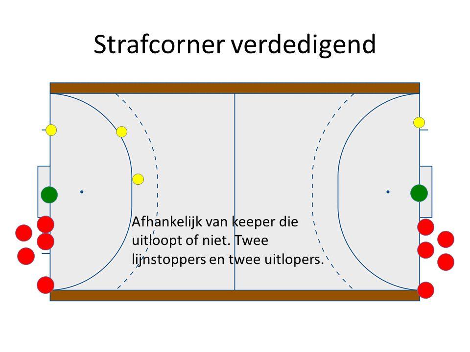 Strafcorner verdedigend Afhankelijk van keeper die uitloopt of niet. Twee lijnstoppers en twee uitlopers.