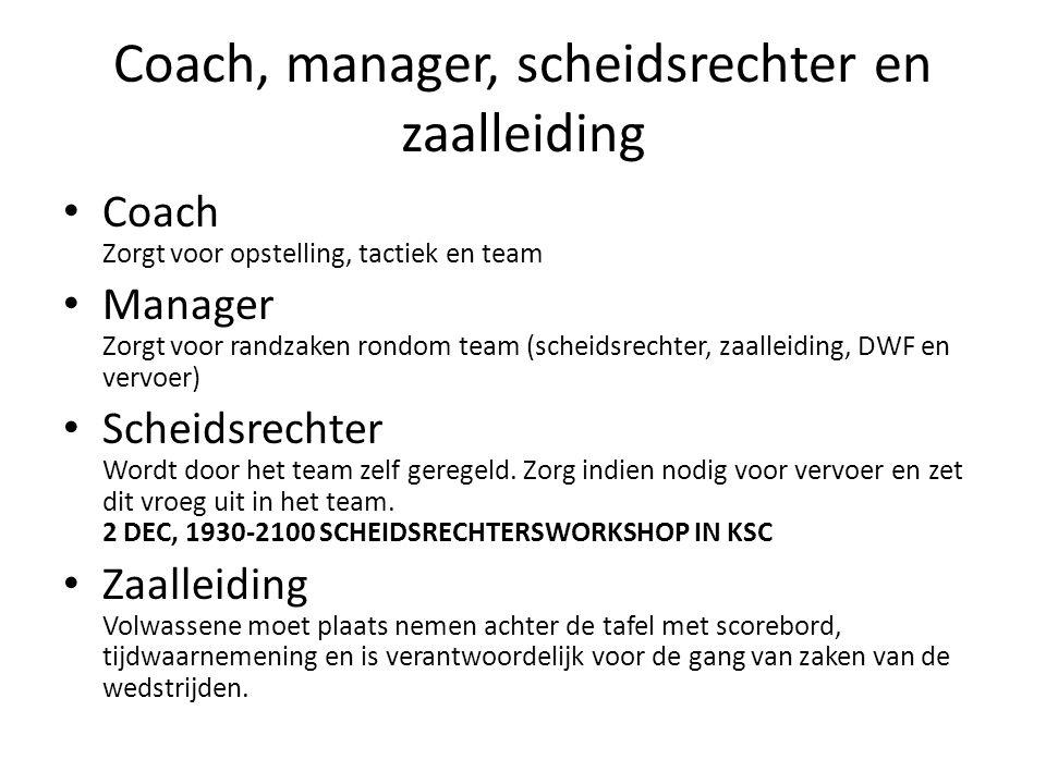 Coach, manager, scheidsrechter en zaalleiding Coach Zorgt voor opstelling, tactiek en team Manager Zorgt voor randzaken rondom team (scheidsrechter, z