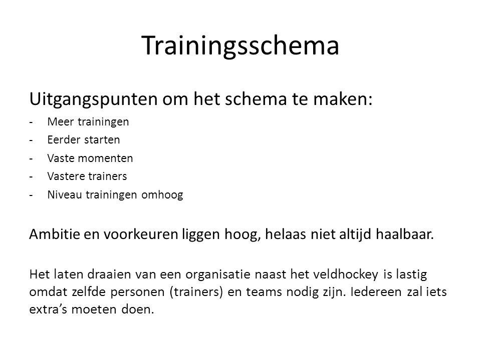 Trainingsschema Uitgangspunten om het schema te maken: -Meer trainingen -Eerder starten -Vaste momenten -Vastere trainers -Niveau trainingen omhoog Am