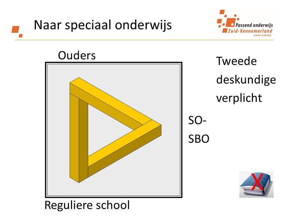 Ouders Reguliere school SO- SBO X Tweede deskundige verplicht