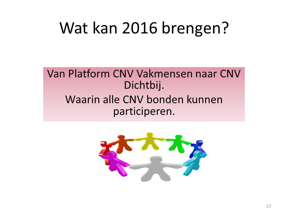 Wat kan 2016 brengen? Van Platform CNV Vakmensen naar CNV Dichtbij. Waarin alle CNV bonden kunnen participeren. 13
