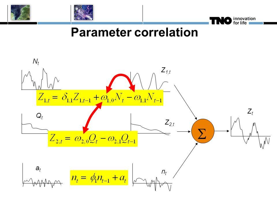 Parameter correlation  NtNtNtNt QtQtQtQt atatatat Z 1,t Z 2,t ntntntnt ZtZtZtZt