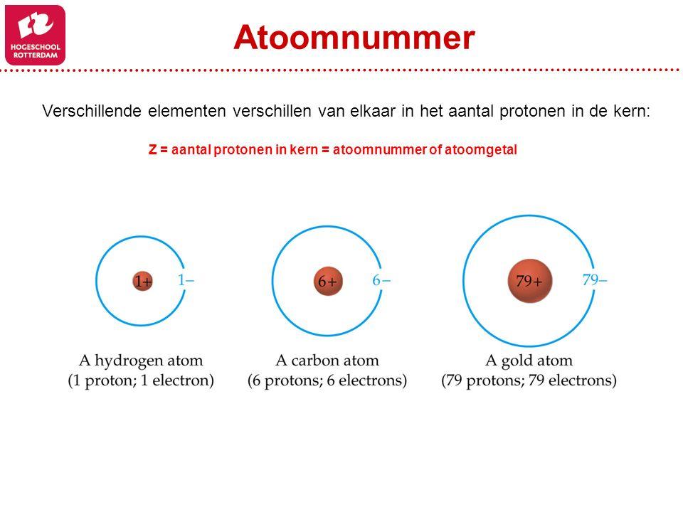 Verschillende elementen verschillen van elkaar in het aantal protonen in de kern: Z = aantal protonen in kern = atoomnummer of atoomgetal Atoomnummer