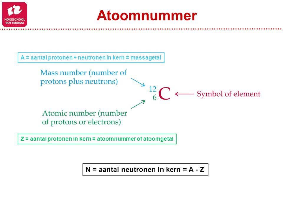 Z = aantal protonen in kern = atoomnummer of atoomgetal A = aantal protonen + neutronen in kern = massagetal N = aantal neutronen in kern = A - Z Atoo