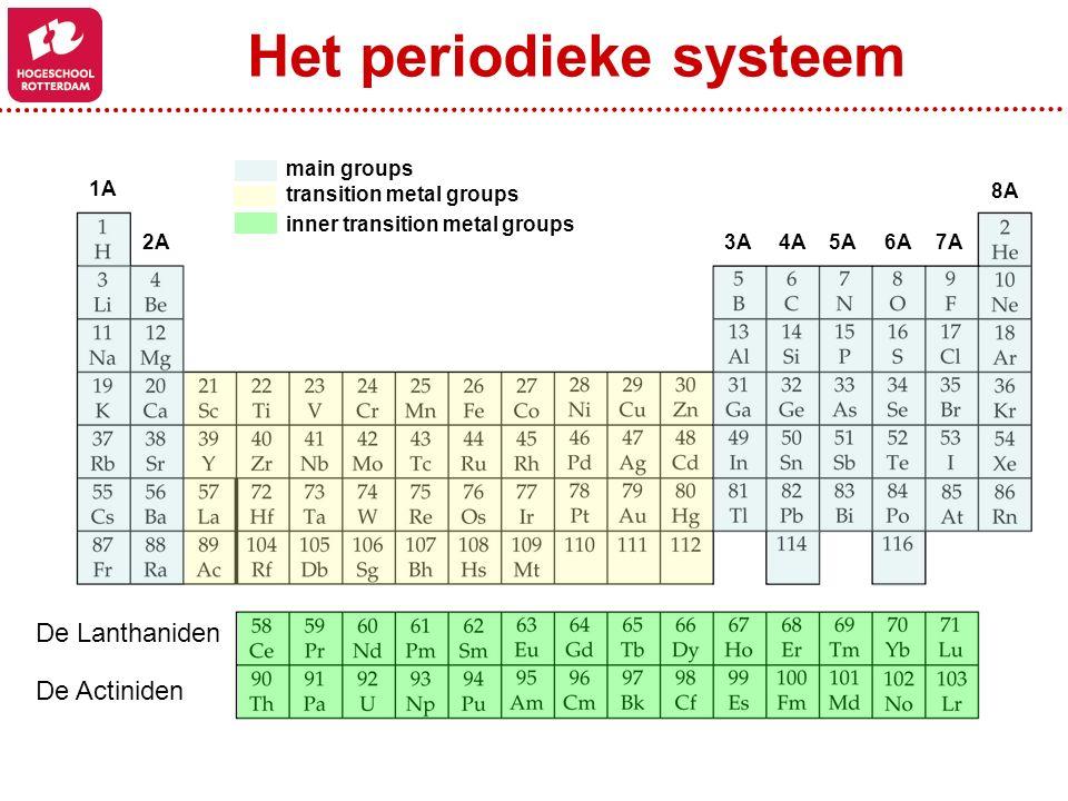 Het periodieke systeem main groups transition metal groups inner transition metal groups De Lanthaniden De Actiniden 1A 2A 3A4A5A6A7A 8A