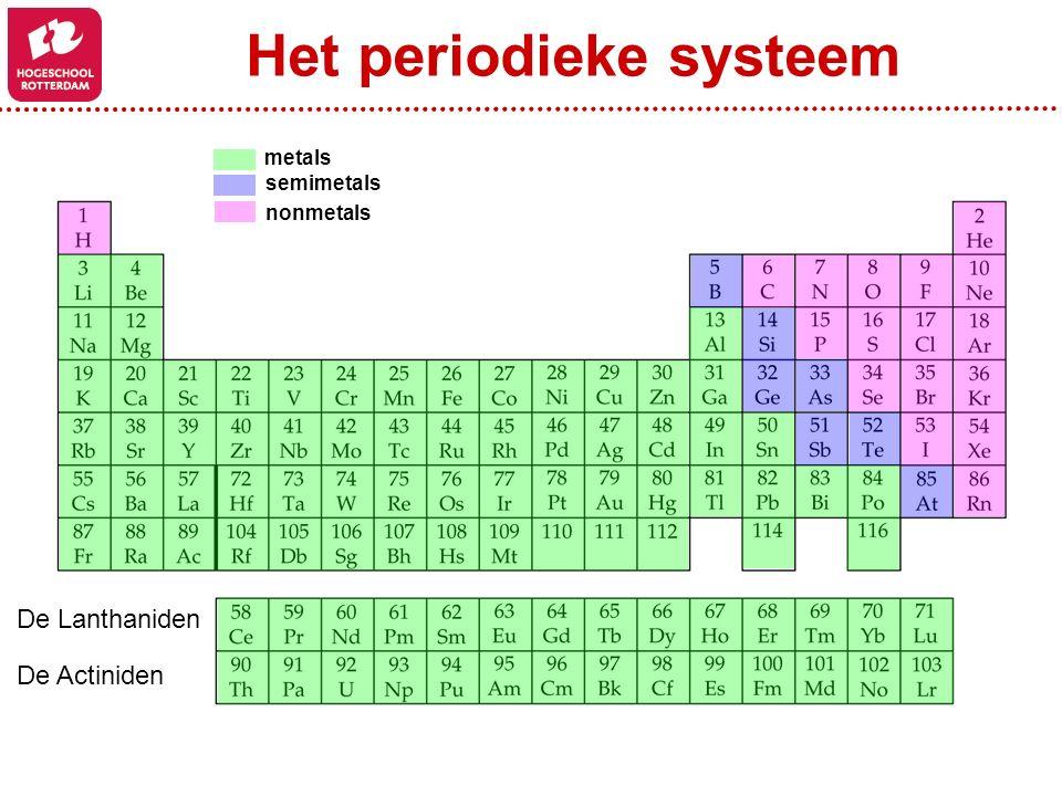 metals semimetals nonmetals De Lanthaniden De Actiniden Het periodieke systeem