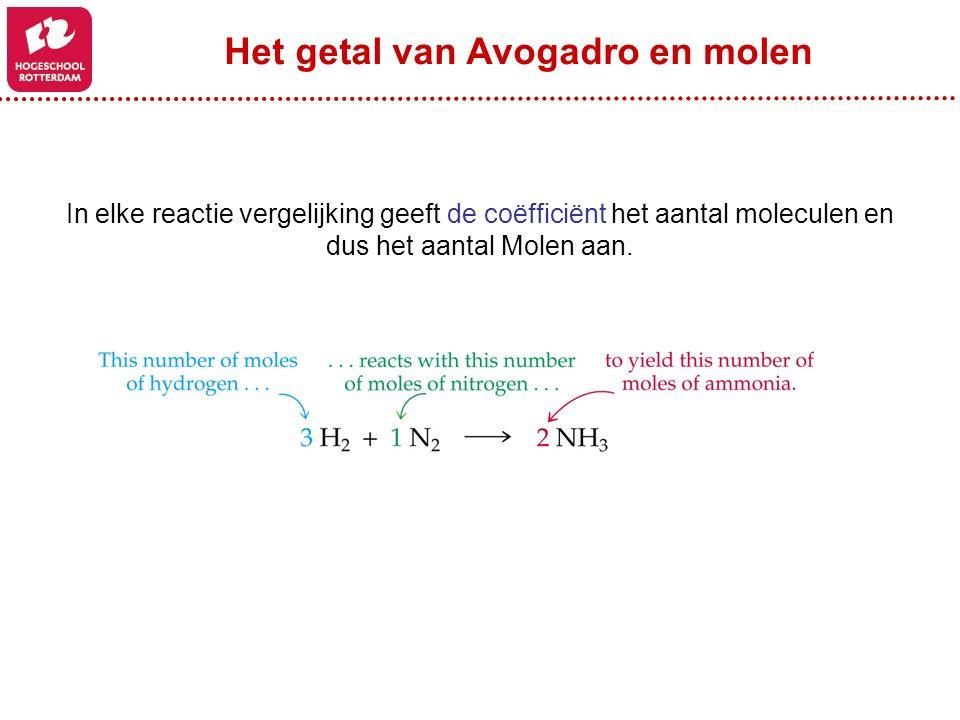 In elke reactie vergelijking geeft de coëfficiënt het aantal moleculen en dus het aantal Molen aan. Het getal van Avogadro en molen