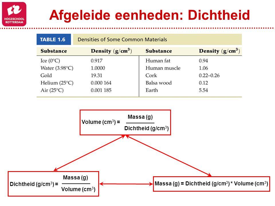Afgeleide eenheden: Dichtheid Dichtheid (g/cm 3 ) = Massa (g) Volume (cm 3 ) Volume (cm 3 ) = Massa (g) Dichtheid (g/cm 3 ) Massa (g) = Dichtheid (g/c