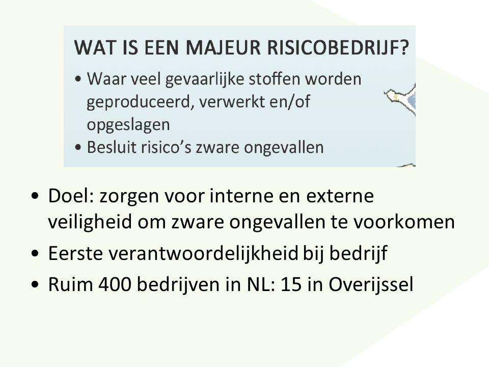 Doel: zorgen voor interne en externe veiligheid om zware ongevallen te voorkomen Eerste verantwoordelijkheid bij bedrijf Ruim 400 bedrijven in NL: 15 in Overijssel