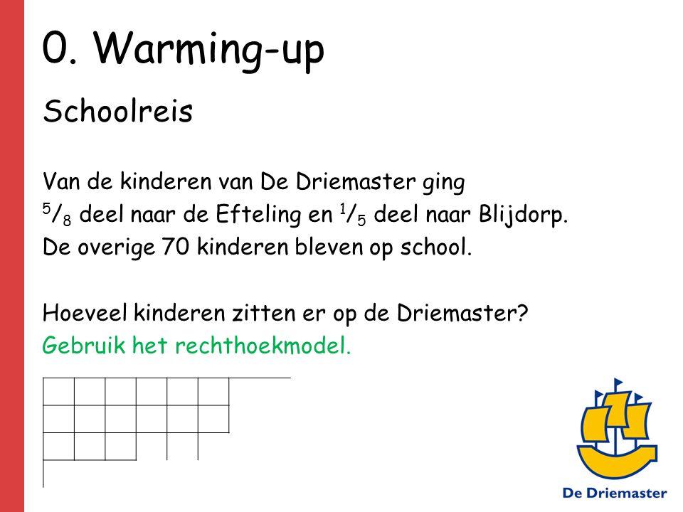 0. Warming-up Schoolreis Van de kinderen van De Driemaster ging 5 / 8 deel naar de Efteling en 1 / 5 deel naar Blijdorp. De overige 70 kinderen bleven