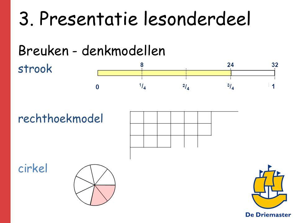 3. Presentatie lesonderdeel Breuken - denkmodellen strook rechthoekmodel cirkel 24 3/43/4 1 2/42/4 1/41/4 0 832