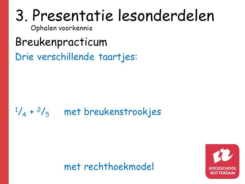 3. Presentatie lesonderdelen Breukenpracticum Drie verschillende taartjes: 1 / 4 + 2 / 5 met breukenstrookjes met rechthoekmodel Ophalen voorkennis
