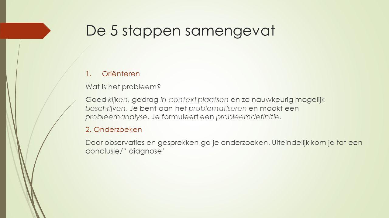 De 5 stappen samengevat 1.Oriënteren Wat is het probleem? Goed kijken, gedrag in context plaatsen en zo nauwkeurig mogelijk beschrijven. Je bent aan h