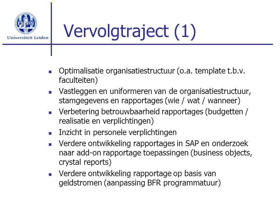 Vervolgtraject (1) Optimalisatie organisatiestructuur (o.a. template t.b.v. faculteiten) Vastleggen en uniformeren van de organisatiestructuur, stamge