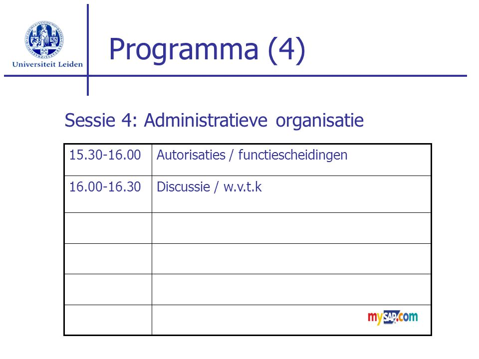 Planning (prognose), begroting en de daaruit afgeleide budgetten en rapportage(s)