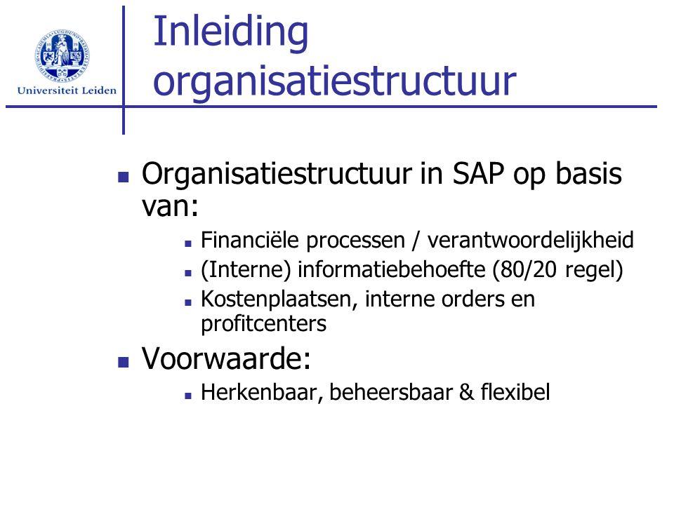 Inleiding organisatiestructuur Organisatiestructuur in SAP op basis van: Financiële processen / verantwoordelijkheid (Interne) informatiebehoefte (80/