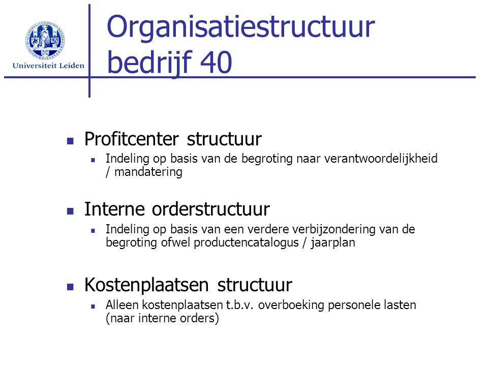 Organisatiestructuur bedrijf 40 Profitcenter structuur Indeling op basis van de begroting naar verantwoordelijkheid / mandatering Interne orderstructu