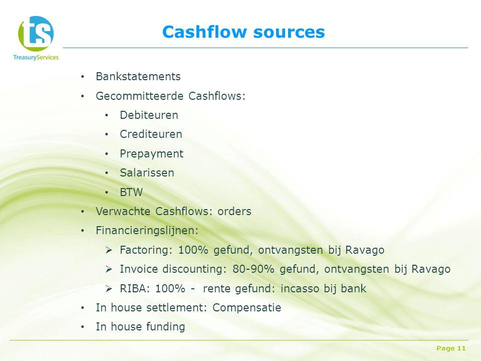 Cashflow sources Page 11 Bankstatements Gecommitteerde Cashflows: Debiteuren Crediteuren Prepayment Salarissen BTW Verwachte Cashflows: orders Financieringslijnen:  Factoring: 100% gefund, ontvangsten bij Ravago  Invoice discounting: 80-90% gefund, ontvangsten bij Ravago  RIBA: 100% - rente gefund: incasso bij bank In house settlement: Compensatie In house funding