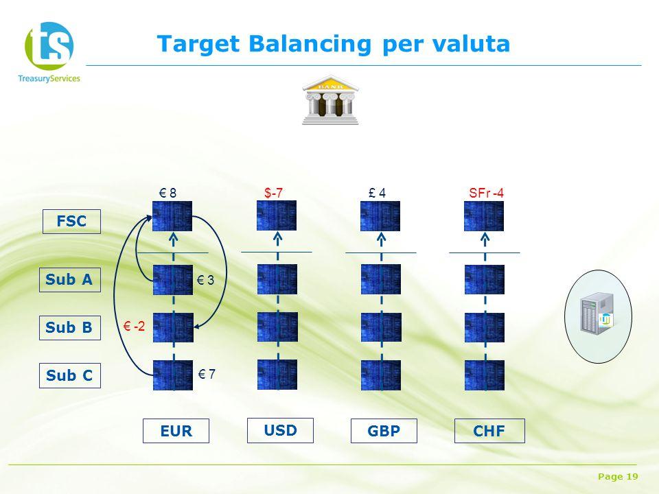 Target Balancing per valuta Page 19 FSC CHF EUR GBP Sub A Sub B Sub C USD € 8 € -2 € 7 € 3 SFr -4 £ 4$-7