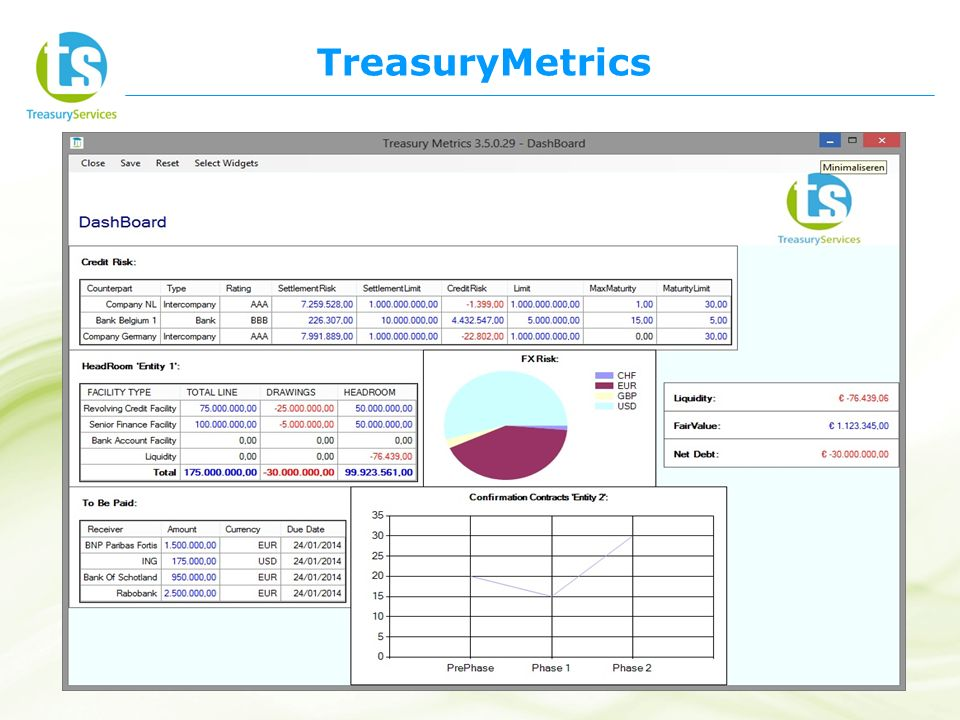 TreasuryMetrics