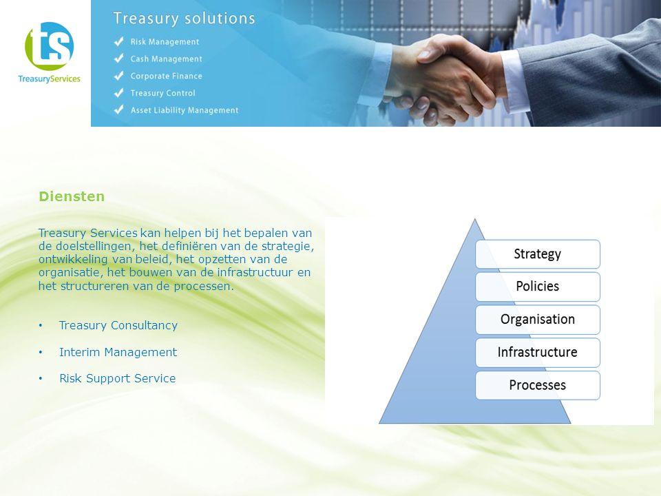Diensten Treasury Services kan helpen bij het bepalen van de doelstellingen, het definiëren van de strategie, ontwikkeling van beleid, het opzetten van de organisatie, het bouwen van de infrastructuur en het structureren van de processen.