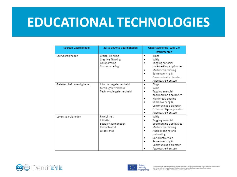 EDUCATIONAL TECHNOLOGIES Soorten vaardigheden21ste eeuwse vaardigheden Ondersteunende Web 2.0 instrumenten LeervaardighedenCritical Thinking Creative Thinking Collaborating Communicating  Blogs  Wikis  Tagging en social bookmarking applicaties  Multimedia sharing  Samenwerking & Communicatie diensten  Aggregatie diensten Geletterdheid vaardighedenInformatie geletterdheid Media geletterdheid Technologie geletterdheid  Blogs  Wikis  Tagging en social bookmarking applicaties  Multimedia sharing  Samenwerking & Communicatie diensten  Office-achtige applicaties  Aggregatie diensten LevensvaardighedenFlexibiliteit Initiatief Sociale vaardigheden Productiviteit Leiderschap  Wikis  Tagging en social bookmarking applicaties  Multimedia sharing  Audio blogging and podcasting  Social netwerken  Samenwerking & Communicatie diensten  Aggregatie diensten