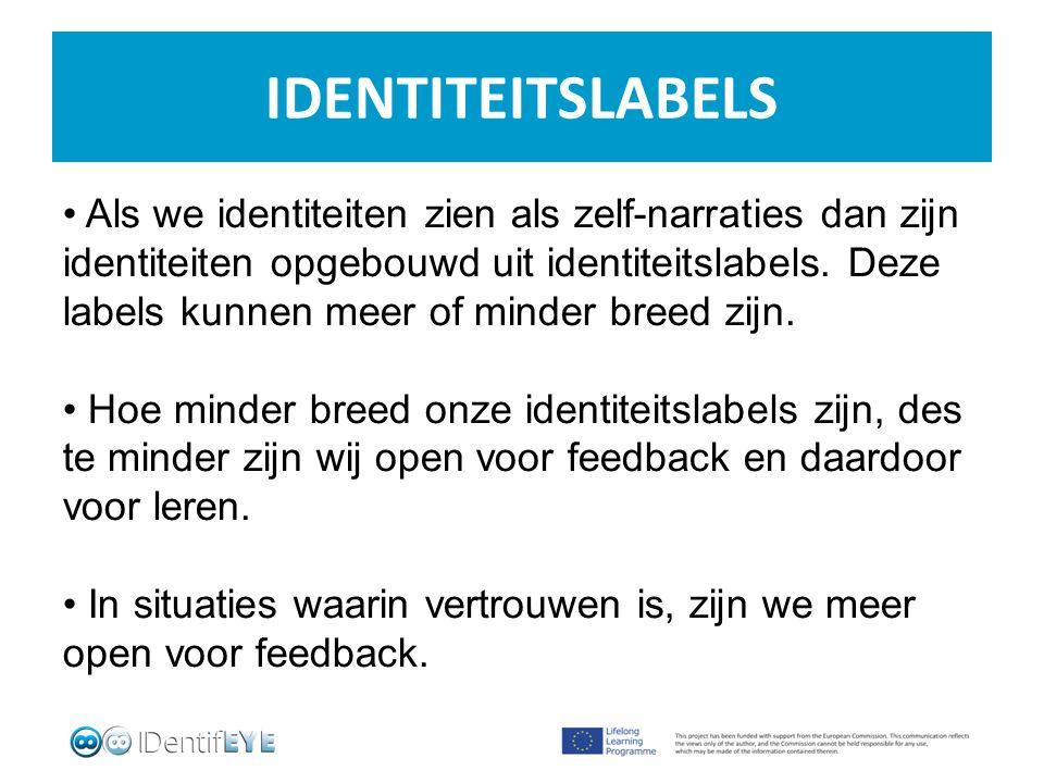 IDENTITEITSLABELS Als we identiteiten zien als zelf-narraties dan zijn identiteiten opgebouwd uit identiteitslabels.