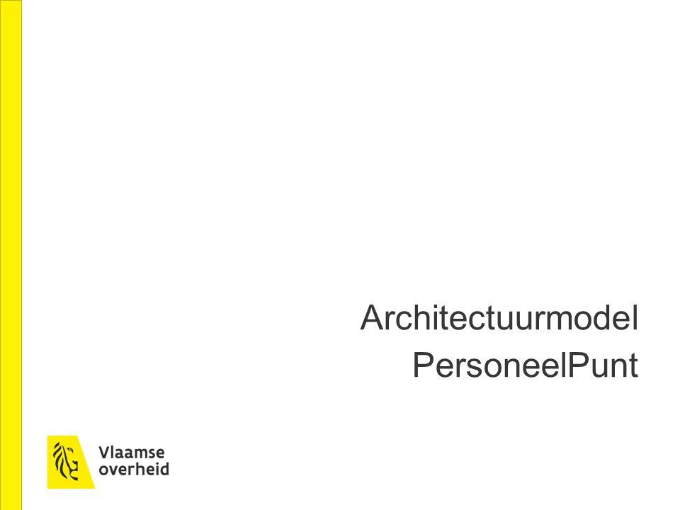 Architectuurmodel PersoneelPunt