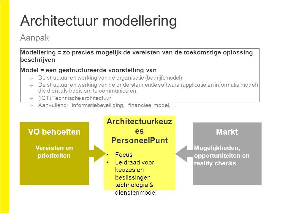 Architectuur modellering Aanpak Modellering = zo precies mogelijk de vereisten van de toekomstige oplossing beschrijven Model = een gestructureerde voorstelling van De structuur en werking van de organisatie (bedrijfsmodel) De structuur en werking van de ondersteunende software (applicatie en informatie model) die dient als basis om te communiceren (ICT) Technische architectuur Aanvullend: informatiebeveiliging, financieel model, … Architectuurkeuz es PersoneelPunt Focus Leidraad voor keuzes en beslissingen technologie & dienstenmodel VO behoeften Vereisten en prioriteiten Markt Mogelijkheden, opportuniteiten en reality checks