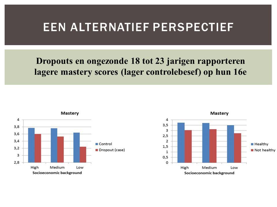 EEN ALTERNATIEF PERSPECTIEF Dropouts en ongezonde 18 tot 23 jarigen rapporteren lagere mastery scores (lager controlebesef) op hun 16e