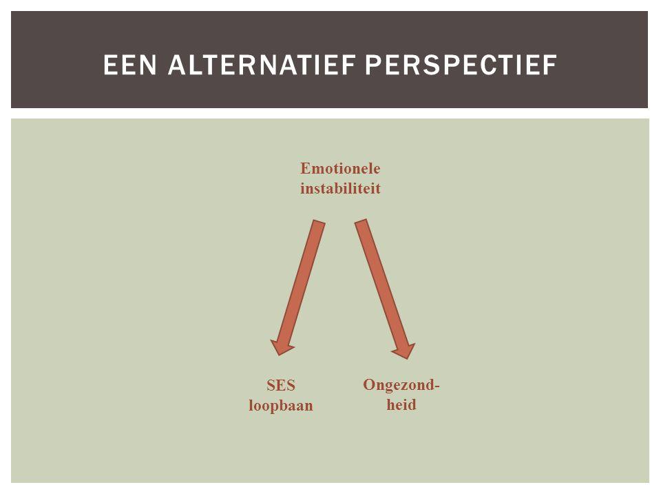 EEN ALTERNATIEF PERSPECTIEF Emotionele instabiliteit SES loopbaan Ongezond- heid